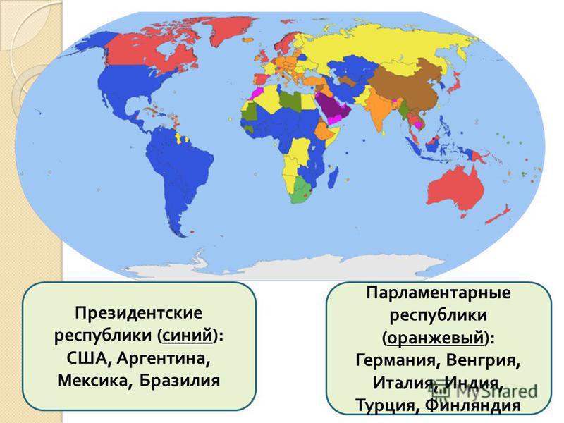 Президентские республики ( синий ): США, Аргентина, Мексика, Бразилия Парламентарные республики ( оранжевый ): Германия, Венгрия, Италия, Индия, Турция, Финляндия