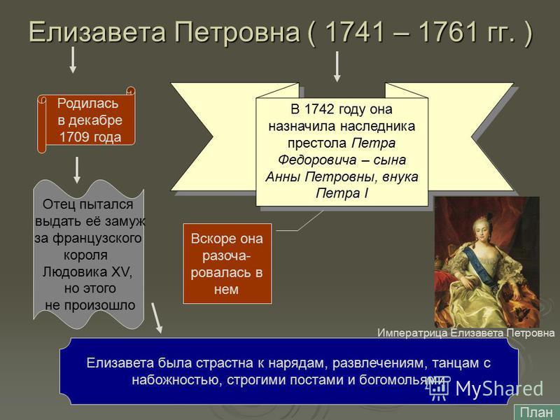 Елизавета Петровна ( 1741 – 1761 гг. ) Родилась в декабре 1709 года Отец пытался выдать её замуж за французского короля Людовика XV, но этого не произошло Елизавета была страстна к нарядам, развлечениям, танцам с набожностью, строгими постами и богом