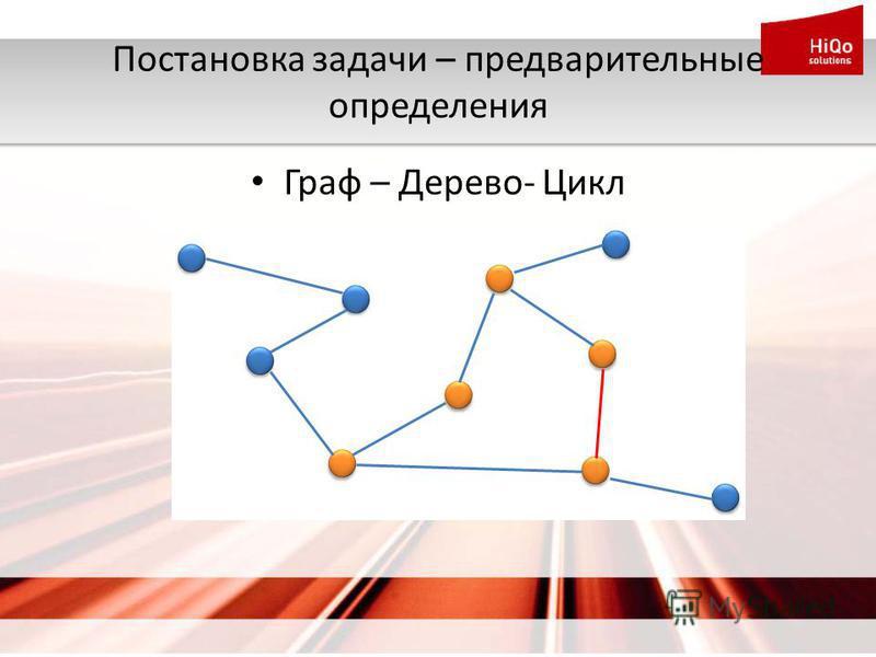 Постановка задачи – предварительные определения Граф – Дерево- Цикл