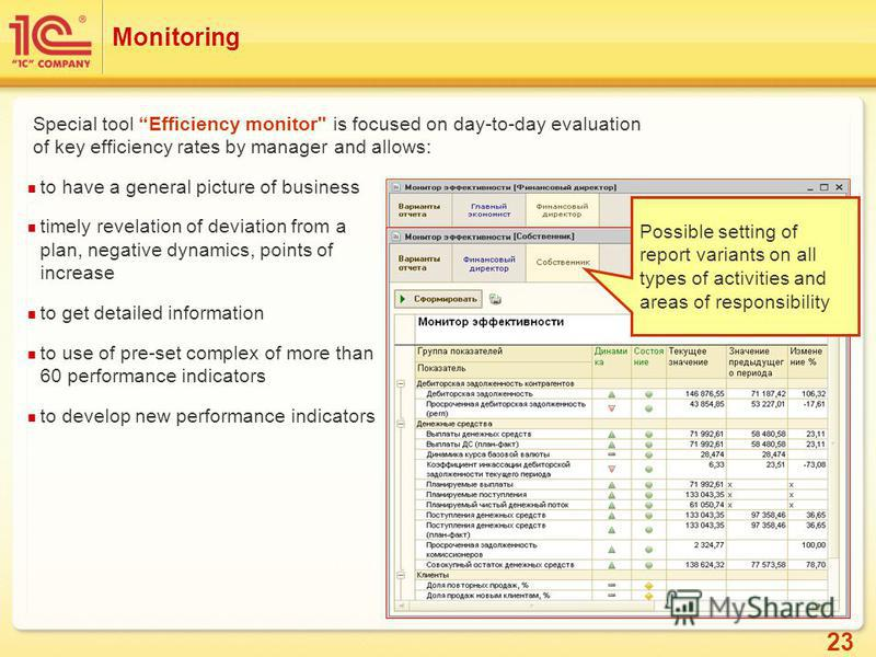 23 Monitoring Special tool Efficiency monitor
