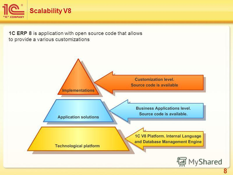 8 Scalability V8 1C ERP 8 is application with open source code that allows to provide a various customizations
