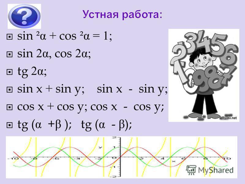 sin ² α + cos ² α = 1; sin 2 α, cos 2 α ; tg 2 α ; sin x + sin y; sin x - sin y; cos x + cos y; cos x - cos y; tg ( α + β ); tg ( α - β );