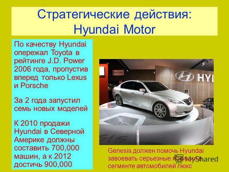 Стратегические действия: Hyundai Motor Genesis должен помочь Hyundai завоевать серьезные позиции в сегменте автомобилей люкс По качеству Hyundai опережал Toyota в рейтинге J.D. Power 2006 года, пропустив вперед только Lexus и Porsche За 2 года запуст