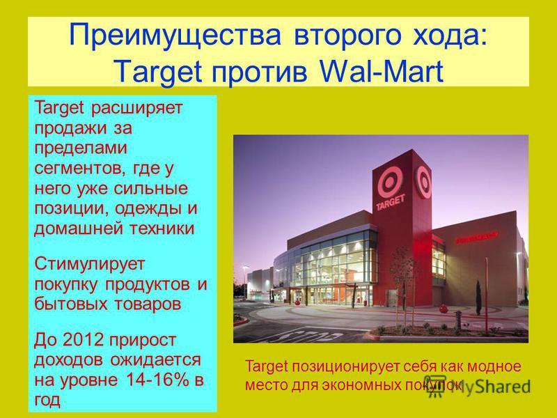 Преимущества второго хода: Target против Wal-Mart Target позиционирует себя как модное место для экономных покупок Target расширяет продажи за пределами сегментов, где у него уже сильные позиции, одежды и домашней техники Стимулирует покупку продукто