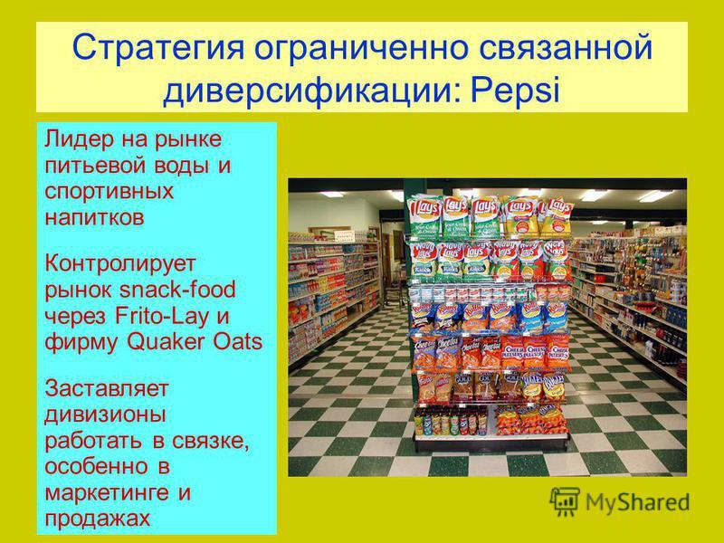 Стратегия ограниченно связанной диверсификации: Pepsi Лидер на рынке питьевой воды и спортивных напитков Контролирует рынок snack-food через Frito-Lay и фирму Quaker Oats Заставляет дивизионы работать в связке, особенно в маркетинге и продажах
