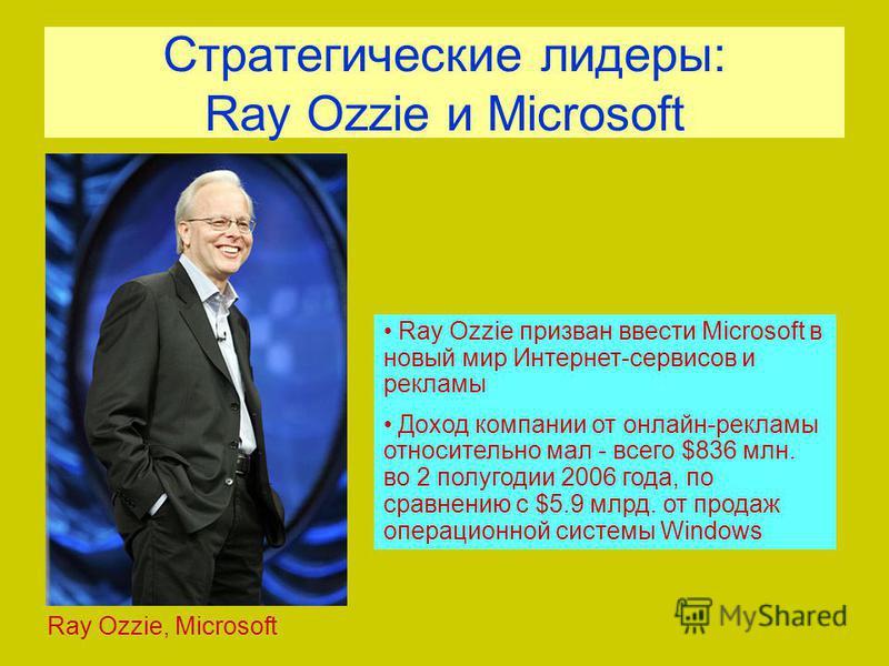 Стратегические лидеры: Ray Ozzie и Microsoft Ray Ozzie, Microsoft Ray Ozzie призван ввести Microsoft в новый мир Интернет-сервисов и рекламы Доход компании от онлайн-рекламы относительно мал - всего $836 млн. во 2 полугодии 2006 года, по сравнению с