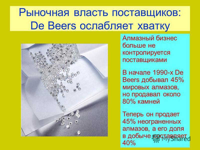 Рыночная власть поставщиков: De Beers ослабляет хватку Алмазный бизнес больше не контролируется поставщиками В начале 1990-х De Beers добывал 45% мировых алмазов, но продавал около 80% камней Теперь он продает 45% неограненных алмазов, а его доля в д