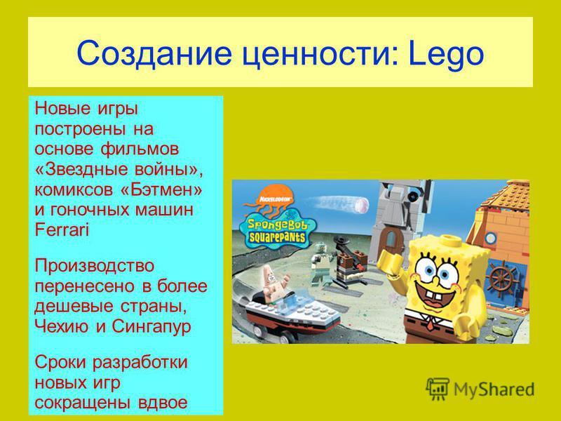 Создание ценности: Lego Новые игры построены на основе фильмов «Звездные войны», комиксов «Бэтмен» и гоночных машин Ferrari Производство перенесено в более дешевые страны, Чехию и Сингапур Сроки разработки новых игр сокращены вдвое