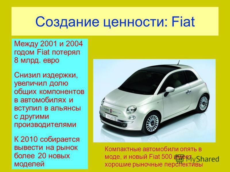 Создание ценности: Fiat Между 2001 и 2004 годом Fiat потерял 8 млрд. евро Снизил издержки, увеличил долю общих компонентов в автомобилях и вступил в альянсы с другими производителями К 2010 собирается вывести на рынок более 20 новых моделей Компактны