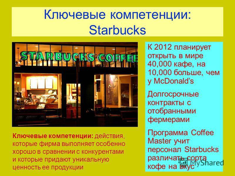 Ключевые компетенции: Starbucks К 2012 планирует открыть в мире 40,000 кафе, на 10,000 больше, чем у McDonalds Долгосрочные контракты с отобранными фермерами Программа Coffee Master учит персонал Starbucks различать сорта кофе на вкус Ключевые компет