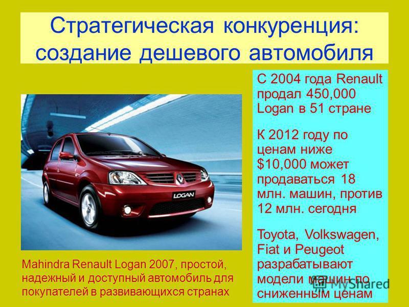 Стратегическая конкуренция: создание дешевого автомобиля С 2004 года Renault продал 450,000 Logan в 51 стране К 2012 году по ценам ниже $10,000 может продаваться 18 млн. машин, против 12 млн. сегодня Toyota, Volkswagen, Fiat и Peugeot разрабатывают м