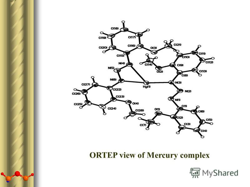 ORTEP view of Mercury complex
