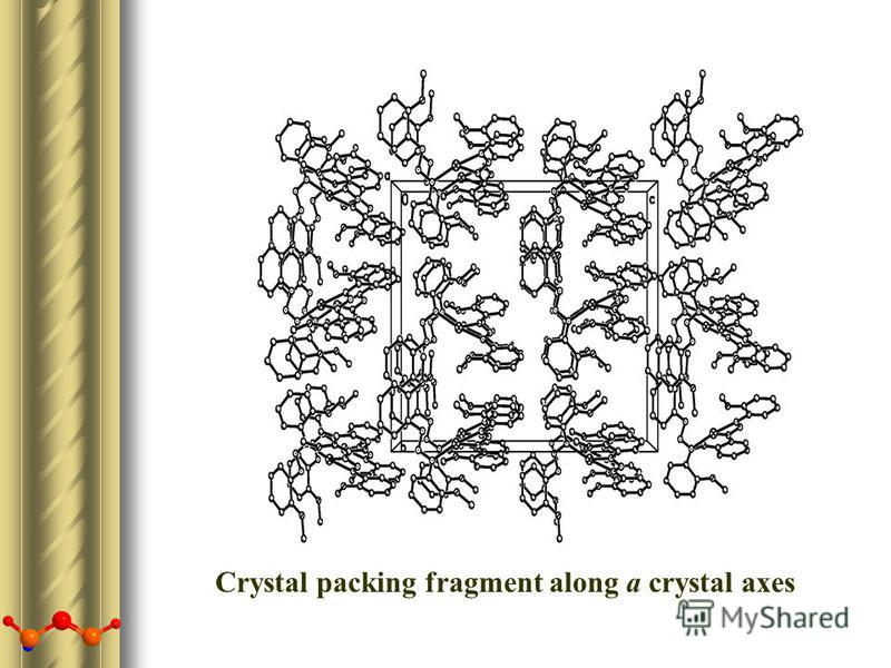 Crystal packing fragment along a crystal axes