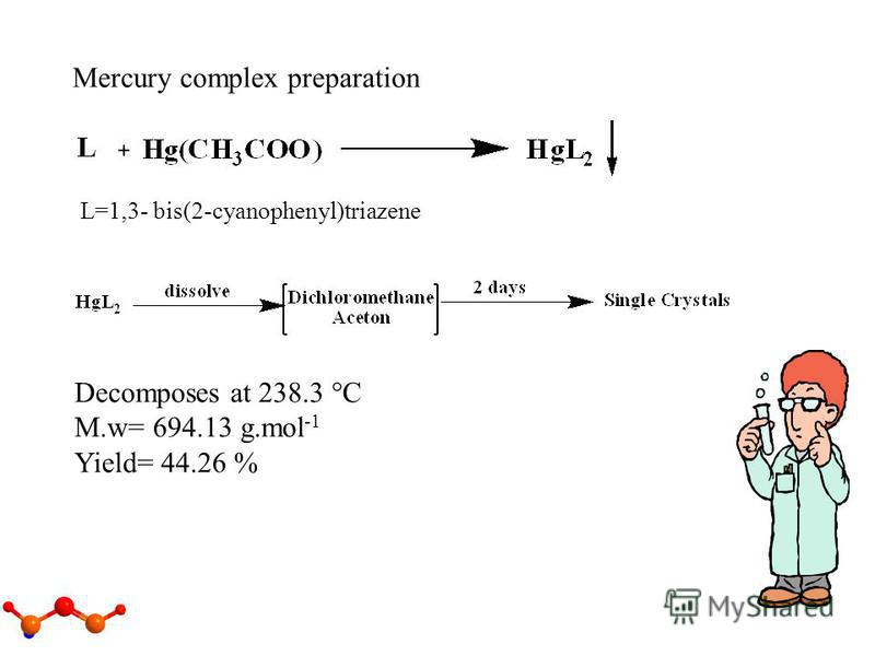Mercury complex preparation L=1,3- bis(2-cyanophenyl)triazene Decomposes at 238.3 °C M.w= 694.13 g.mol -1 Yield= 44.26 %