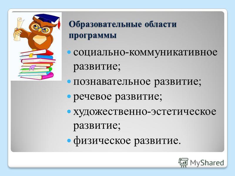 Образовательные области программы социально-коммуникативное развитие; познавательное развитие; речевое развитие; художественно-эстетическое развитие; физическое развитие.