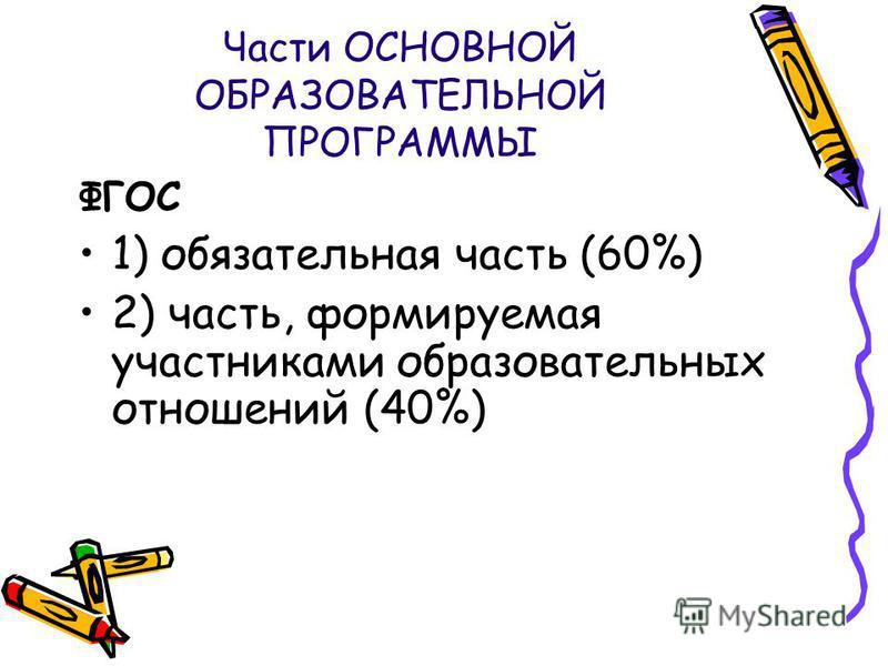 Части ОСНОВНОЙ ОБРАЗОВАТЕЛЬНОЙ ПРОГРАММЫ ФГОС 1) обязательная часть (60%) 2) часть, формируемая участниками образовательных отношений (40%)