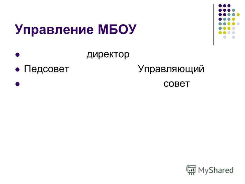 Управление МБОУ директор Педсовет Управляющий совет