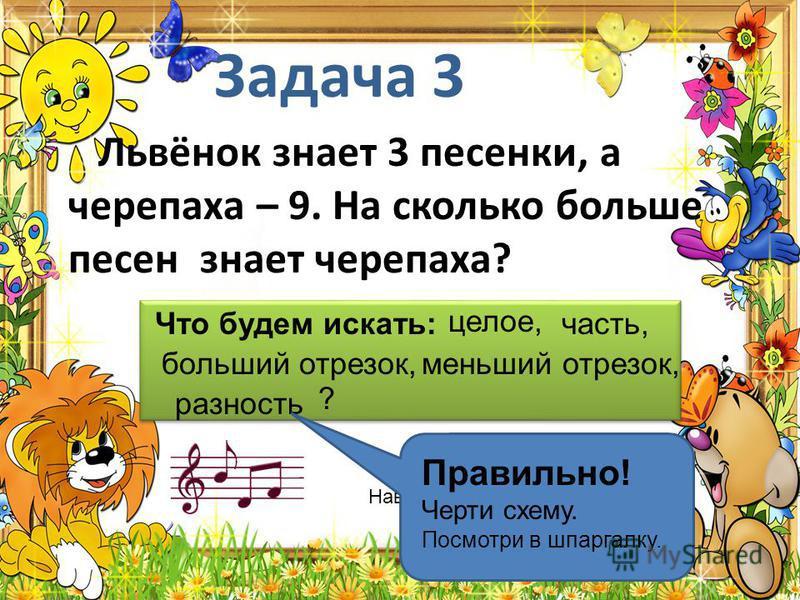 Задача 3 Львёнок знает 3 песенки, а черепаха – 9. На сколько больше песен знает черепаха? Что будем искать: ? Наведи мышку на нужное слово. часть, больший отрезок,меньший отрезок, разность Правильно! Черти схему. Посмотри в шпаргалку. целое,