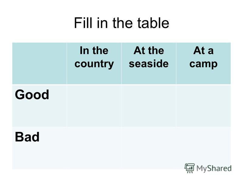 Fill in the table In the country At the seaside At a camp Good Bad