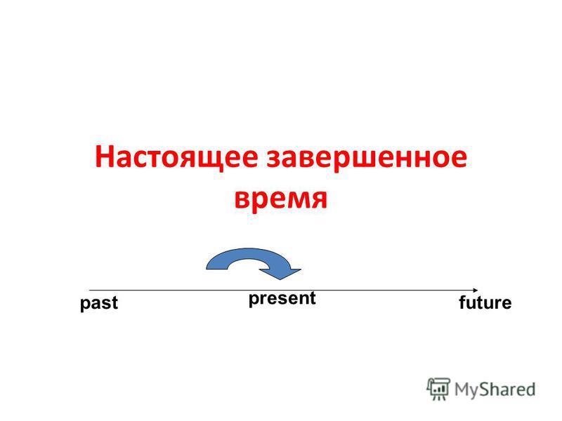 Настоящее завершенное время past present future