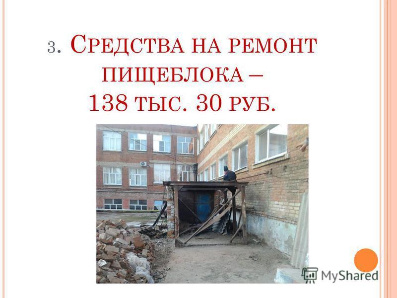 3. С РЕДСТВА НА РЕМОНТ ПИЩЕБЛОКА – 138 ТЫС. 30 РУБ.