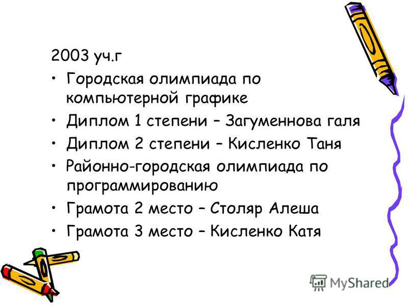 2003 уч.г Городская олимпиада по компьютерной графике Диплом 1 степени – Загуменнова галя Диплом 2 степени – Кисленко Таня Районно-городская олимпиада по программированию Грамота 2 место – Столяр Алеша Грамота 3 место – Кисленко Катя