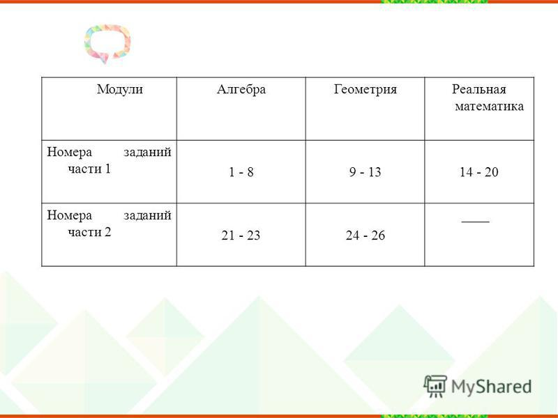 Модули АлгебраГеометрия Реальная математика Номера заданий части 1 1 - 89 - 1314 - 20 Номера заданий части 2 21 - 2324 - 26 ____