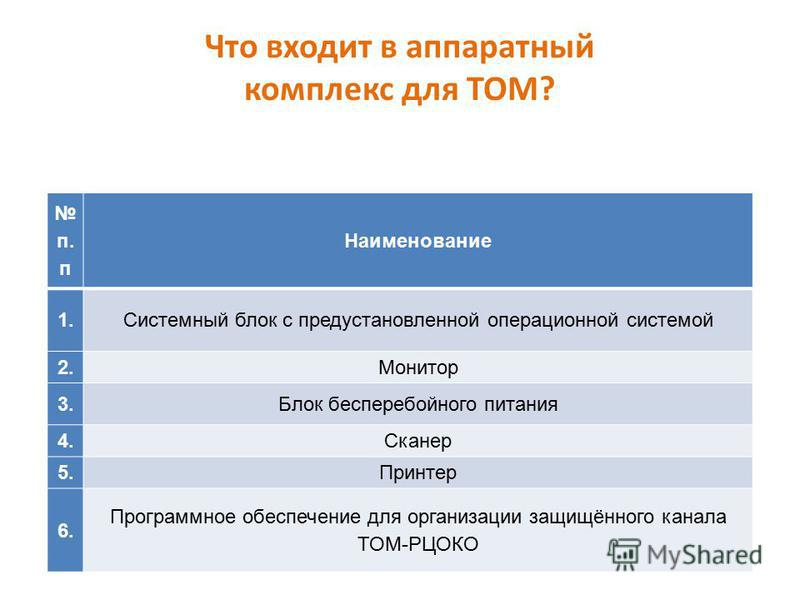 Что входит в аппаратный комплекс для ТОМ? п. п Наименование 1. Системный блок с предустановленной операционной системой 2. Монитор 3. Блок бесперебойного питания 4. Сканер 5. Принтер 6. Программное обеспечение для организации защищённого канала ТОМ-Р