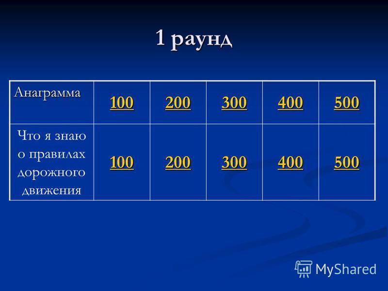 Анаграмма 100 200 300 400 500 Что я знаю о правилах дорожного движения 100 200 300 400 500 1 раунд