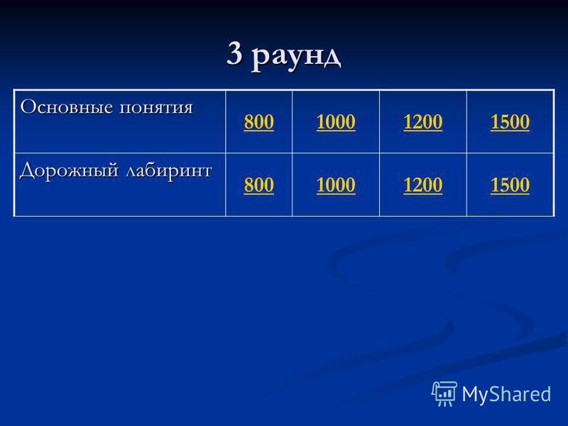Основные понятия 800100012001500 Дорожный лабиринт 800100012001500 3 раунд