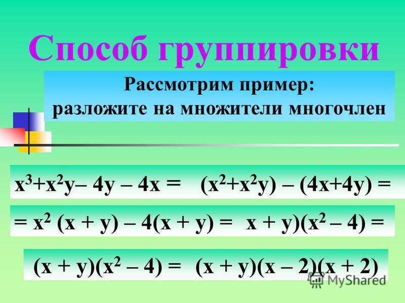 Разложить на множители: 7 х 2 у 3 – 14 ку 5 + 21 х 4 у 4 Воспользуемся сформулированным алгоритмом. НОД(7,14,21)=7 Таким образом, общий множитель 7 ку 3 Получим: 7 ку 3 ( х – 2 у 2 + 3 х 3 у ).