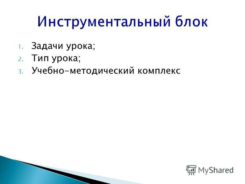 1. Задачи урока; 2. Тип урока; 3. Учебно-методический комплекс