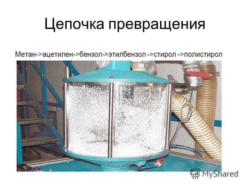Цепочка превращения Метан->ацетилен->бензол->этилбензол ->стирол ->полистирол