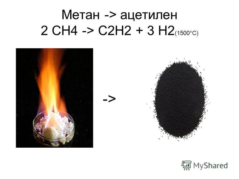 Метан -> ацетилен 2 CH4 -> C2H2 + 3 H2 (1500°C) ->