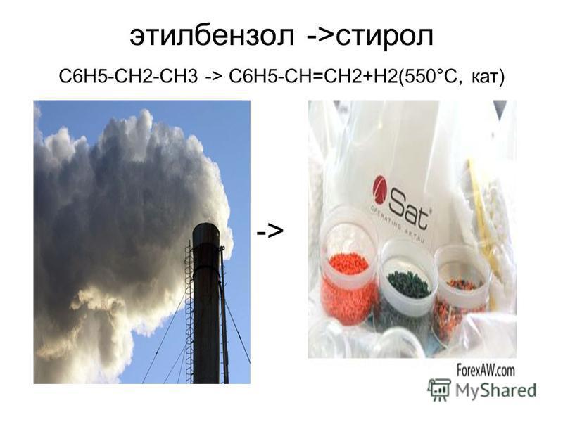 этилбензол ->стирол C6H5-CH2-CH3 -> C6H5-CH=CH2+H2(550°C, кат) ->