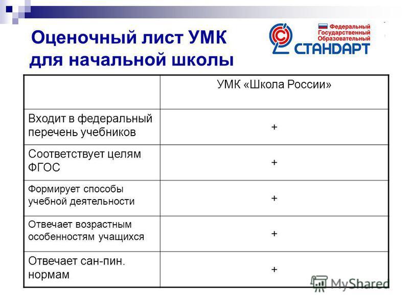 Оценочный лист УМК для начальной школы УМК «Школа России» Входит в федеральный перечень учебников + Соответствует целям ФГОС + Формирует способы учебной деятельности + Отвечает возрастным особенностям учащихся + Отвечает сан-пин. нормам +