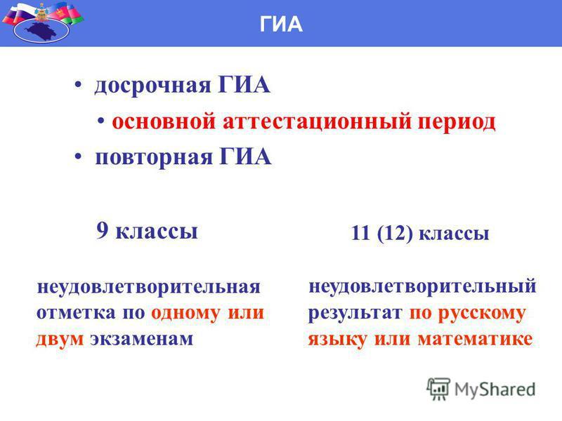 неудовлетворительная отметка по одному или двум экзаменам ГИА неудовлетворительный результат по русскому языку или математике 9 классы 11 (12) классы досрочная ГИА основной аттестационный период повторная ГИА