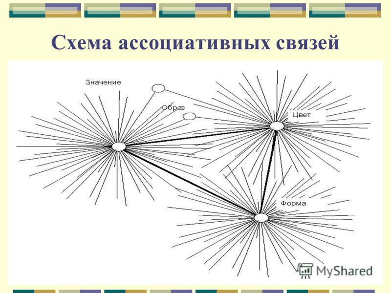 Схема ассоциативных связей