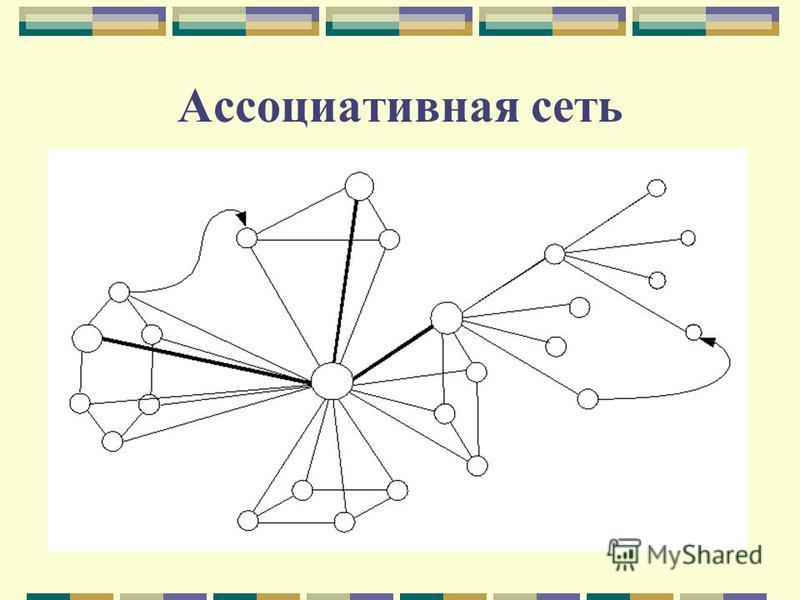 Ассоциативная сеть