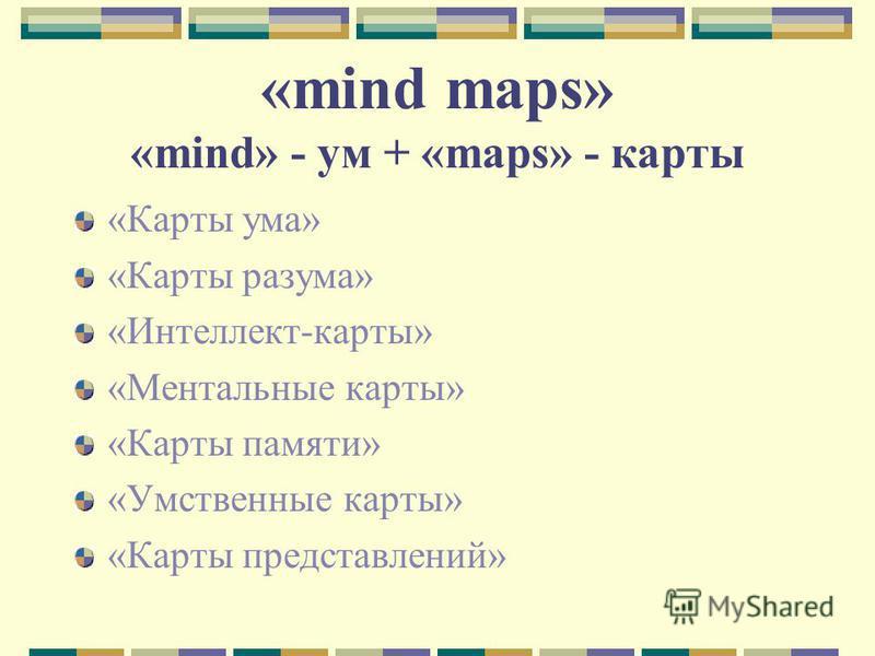 «mind maps» «mind» - ум + «maps» - карты «Карты ума» «Карты разума» «Интеллект-карты» «Ментальные карты» «Карты памяти» «Умственные карты» «Карты представлений»