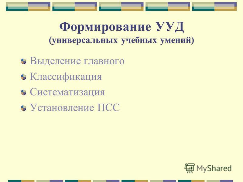 Формирование УУД (универсальных учебных умений) Выделение главного Классификация Систематизация Установление ПСС