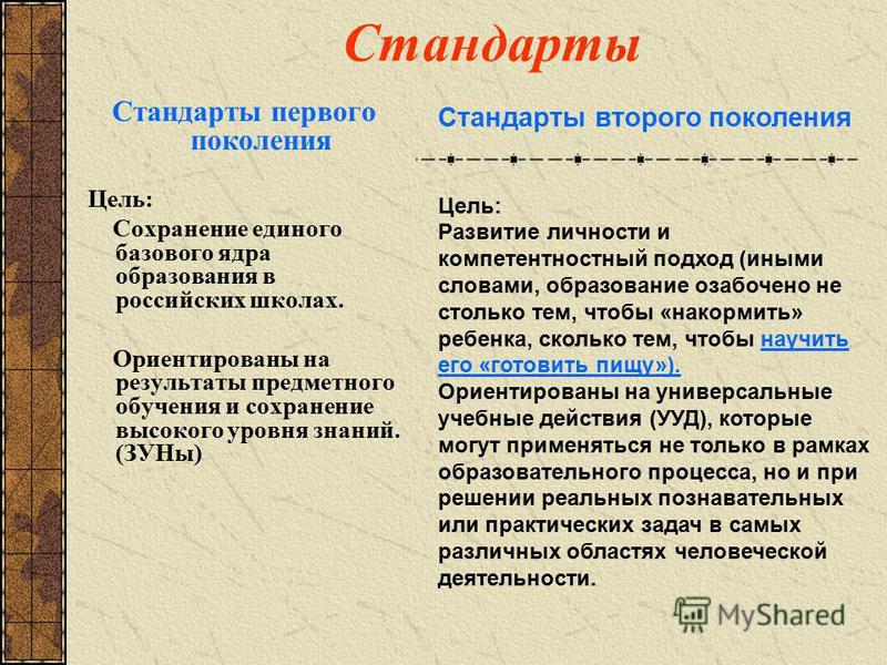 Стандарты Стандарты первого поколения Цель: Сохранение единого базового ядра образования в российских школах. Ориентированы на результаты предметного обучения и сохранение высокого уровня знаний. (ЗУНы) Стандарты второго поколения Цель: Развитие личн