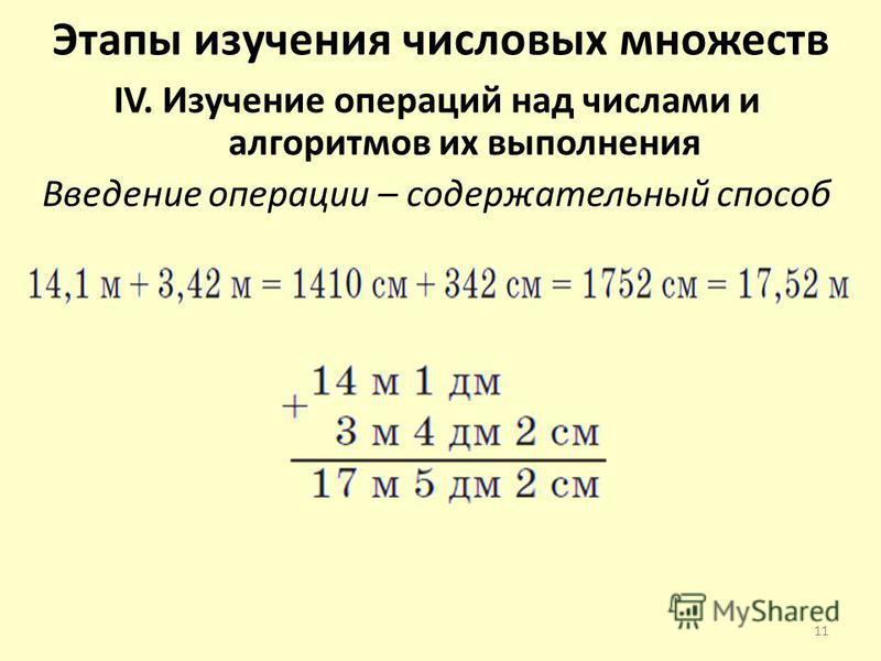 Этапы изучения числовых множеств IV. Изучение операций над числами и алгоритмов их выполнения Введение операции – содержательный способ 11