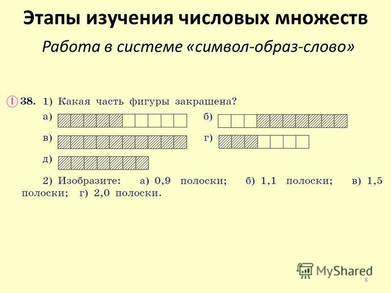 Этапы изучения числовых множеств Работа в системе «символ-образ-слово» 8