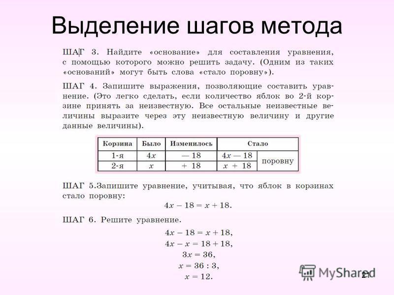 Выделение шагов метода 21