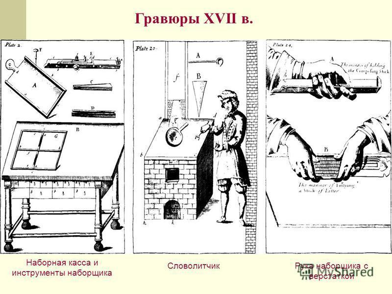Наборная касса и инструменты наборщика Словолитчик Рука наборщика с верстаткой Гравюры XVII в.