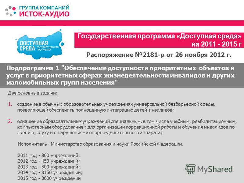 Государственная программа «Доступная среда» на 2011 - 2015 г Подпрограмма 1