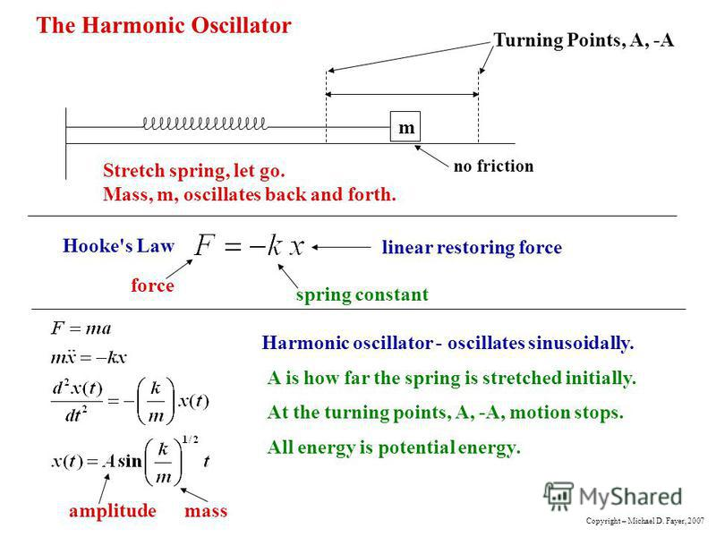 The Harmonic Oscillator Turning Points, A, -A no friction Stretch spring, let go. Mass, m, oscillates back and forth. m Hooke's Law linear restoring force spring constant force amplitude mass Harmonic oscillator - oscillates sinusoidally. A is how fa