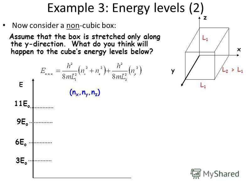 E 3E o 6E o 9E o 11E o (n x,n y,n z ) z x y L1L1 L 2 > L 1 L1L1 Example 3: Energy levels (2) Now consider a non-cubic box: Assume that the box is stretched only along the y-direction. What do you think will happen to the cubes energy levels below?