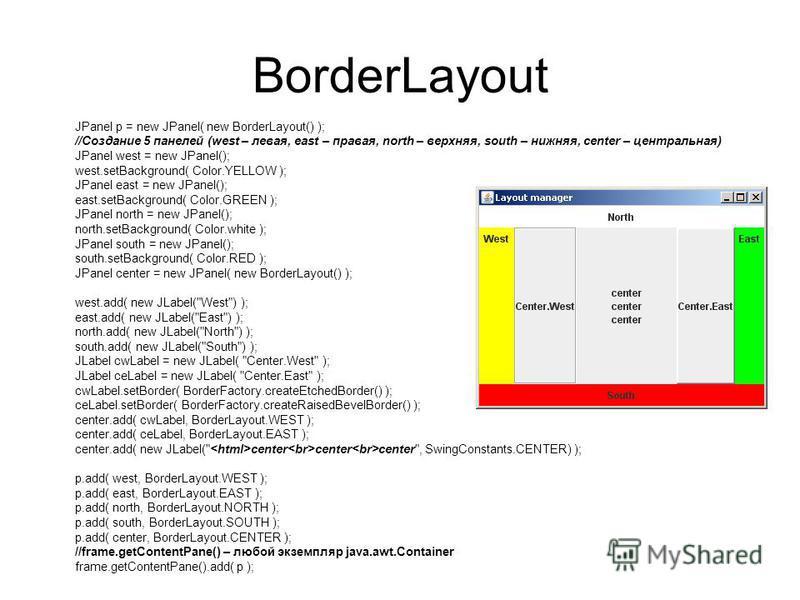 BorderLayout JPanel p = new JPanel( new BorderLayout() ); //Создание 5 панелей (west – левая, east – правая, north – верхняя, south – нижняя, center – центральная) JPanel west = new JPanel(); west.setBackground( Color.YELLOW ); JPanel east = new JPan